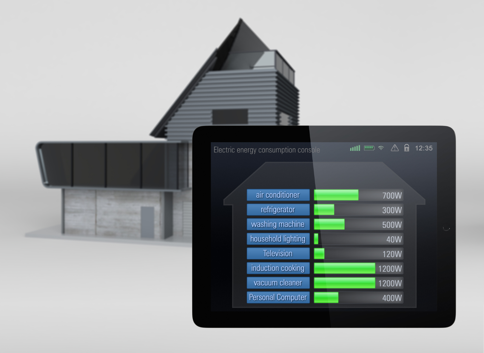 Monitoring Energy through tablet